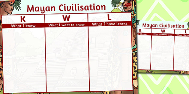 Mayan Civilisation Topic KWL Grid - mayan, topic, kwl, grid