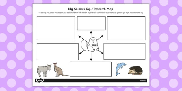 Animals Topic Research Map - research map, animals, research