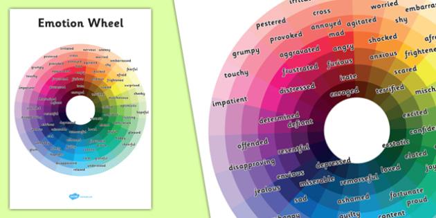 Emotion Wheel - emotion, wheel, feelings, activity, sen, aid