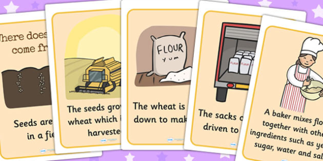 Bread Production Display Posters - bread, production, how to make bread, where does bread come from, seeds, harvest, flower, baker, bakery, shop