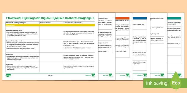 Fframwaith Cymhwysedd Digidol - Cynllunio Gwag i Flwyddyn 2 - Digital Competence Framework, Fframwaith Cymhwysedd Digidol, Cynllunio, Meithrin, Derbyn, Blwyddyn 1