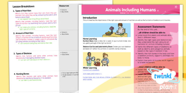 PlanIt - Science Year 3 - Animals Including Humans Planning Overview
