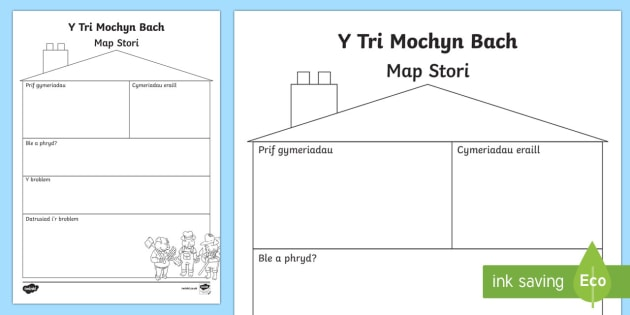 Map Stori 'Y Tri Mochyn Bach' Taflen Weithgaredd - map stori, stori, tri mochyn bach, y tri, mochyn, bach,Welsh