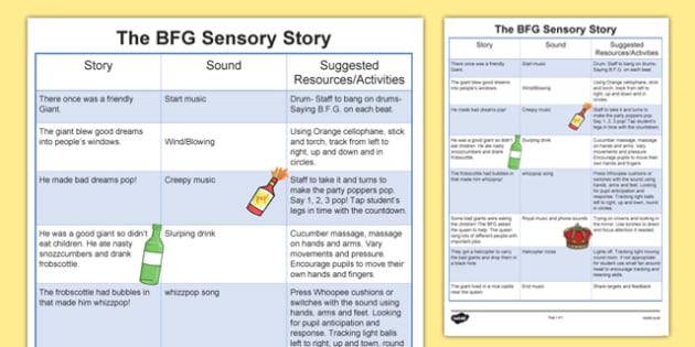 Sensory Story to Support Teaching on The BFG - the bfg, the big friendly giant, the big friendly giant sensory story, the bfg sensory planner, the bfg lesson plan, bfg ideas, sen