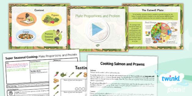 PlanIt - D&T UKS2 - Super Seasonal Cooking Lesson 5: Designing a Seasonal Meal Lesson Pack