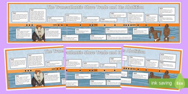 Slave Trade Timeline Activity Sheets, worksheet