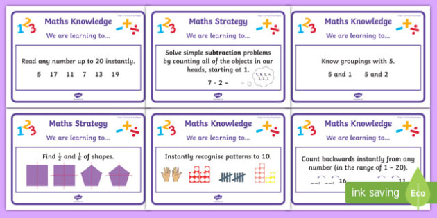 Stage 3 Mathematics WALT Display Posters