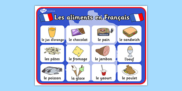 French Food Poster - French, Food, Poster, Display, France
