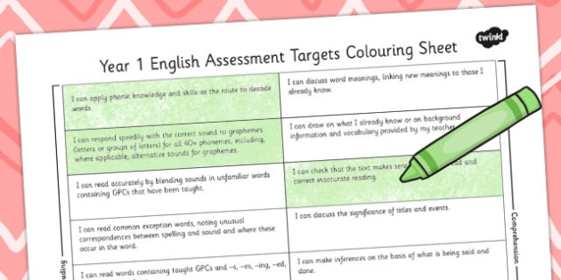 2014 Curriculum Year 1 English Assessment Targets Colouring Sheet