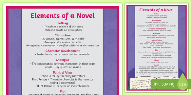 Elements of a Novel A4 Display Poster