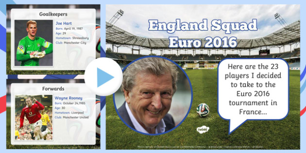 England Euro 2016 Squad PowerPoint