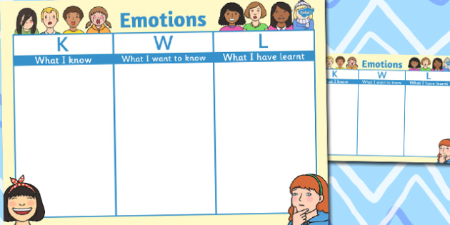 Emotions Topic KWL Grid - emotions, topic, kwl, grid, know, learn