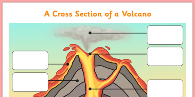 Volcano Cross Section Labelling Activity - volcano, cross section