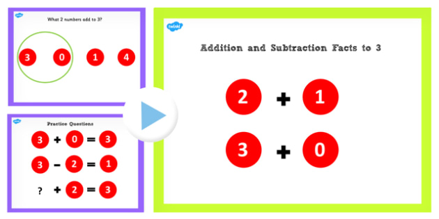Addition and Subtraction Facts to 3 PowerPoint - Add, Subtract