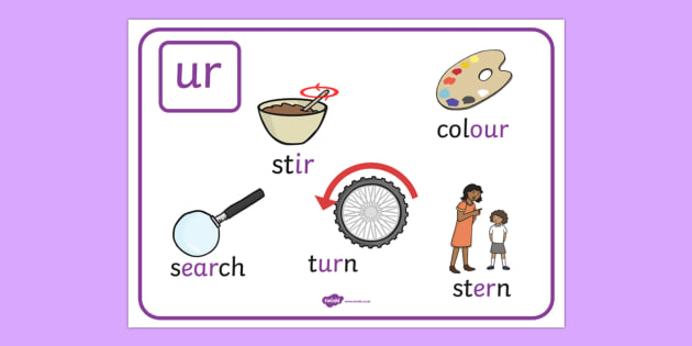 Alternative Spellings for ur Display Poster - alternative spellings for ur, display poster, ur display poster, alternative spelling for ur poster