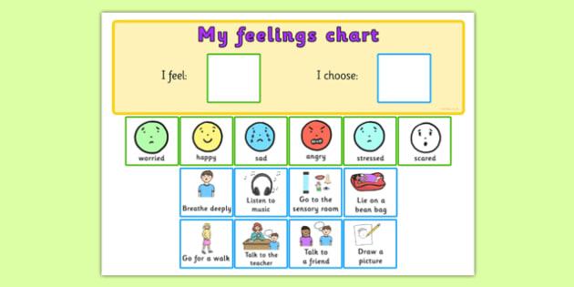Feelings Chart - Feelings chart, Emotions, Feelings, Feel, Chart