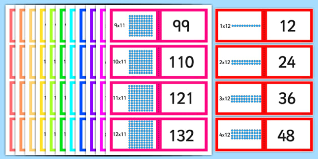 Array Multiplication Cards 1-12 - array, multiplication, cards, 1-12, multiply