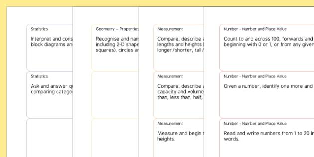 2014 Curriculum Year 1 Maths Assessment Objectives on Sticker Template - curriculum, year 1, maths, objectives, sticker