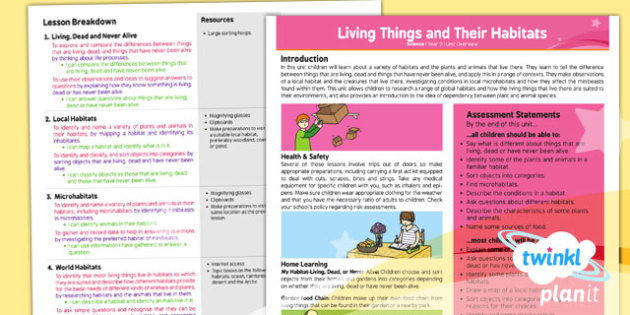 PlanIt - Science Year 4 - Living Things and Their Habitats Planning Overview - planit, planning overview, unit, plan, overview, science, living things and their habitats
