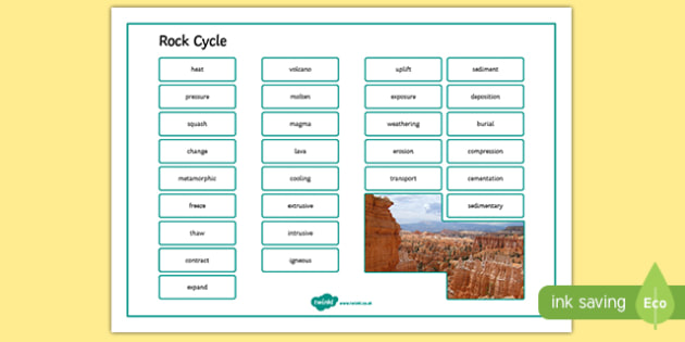 Rock Cycle Word Mat