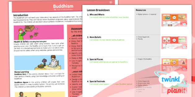 PlanIt - RE Year 4 - Buddhism Planning Overview - planit, year 4, buddhism, religious education, re, planning overview