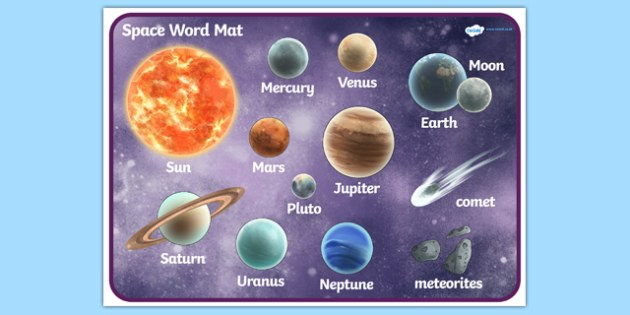 Space Word Mat Detailed Images - space, planets, keywords, words