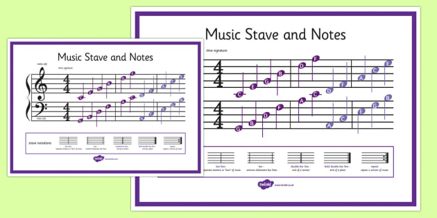 Music Stave and Notes Poster Treble and Bass Clef - music, treble