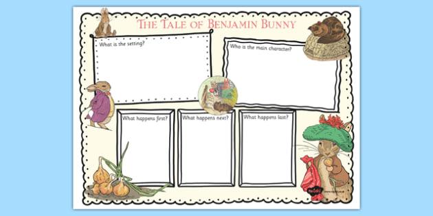 Beatrix Potter - The Tale of Benjamin Bunny Book Review Writing Frame - beatrix potter, benjamin bunny