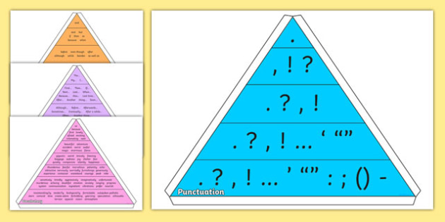 3D VCOP Pyramid - vcop, pyramid, 3d, punctuation, vocabulary