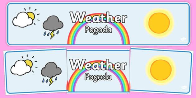 Weather Display Banner Polish Translation - polish, weather, display banner, display, banner