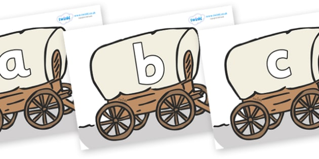 Phoneme Set on Wagons - Phoneme set, phonemes, phoneme, Letters and Sounds, DfES, display, Phase 1, Phase 2, Phase 3, Phase 5, Foundation, Literacy