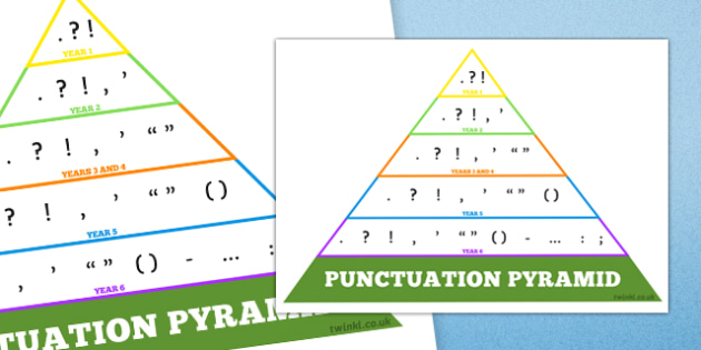 Punctuation Pyramid Poster - posters, literacy, visual, display