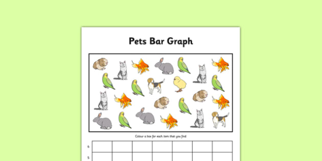 Pets Bar Graph Activity Worksheet - pets, bar graph, bar, graph