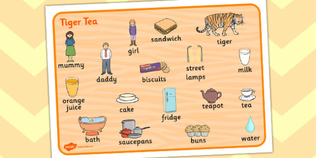 The Tiger Who Came to Tea Word Mat (Images) - tiger, tea, the tiger who cam to tea, word mat, writing aid, mat, play, Judith Kerr, girl, story book