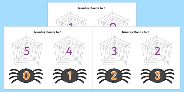 Number Bonds to 5 on Spiders and Webs - number bonds, 5, spiders, webs, halloween, minibeast