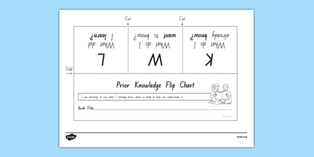 Prior Knowledge Flip Chart Activity Sheet, worksheet