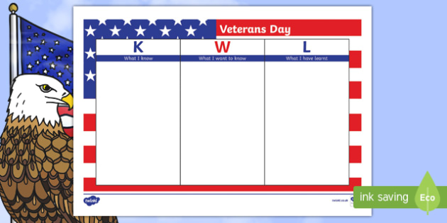 Veterans Day KWL Grid