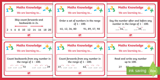 Stage 4 Mathematics WALT Display Posters