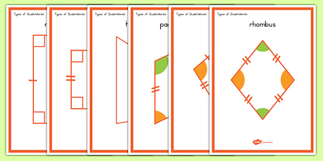 Types of Quadrilaterals A4 Display Poster