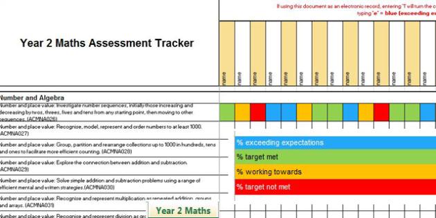 Australian Curriculum Year 2 Mathematics Assessment Spreadsheet