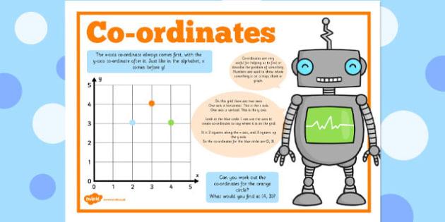 Co-ordinates First Quadrant Poster - coordinates, first quadrant