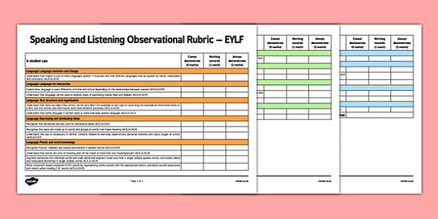 Foundation Speaking and Listening Observational Rubric - English, Rubric, Speaking and Listening, Foundation