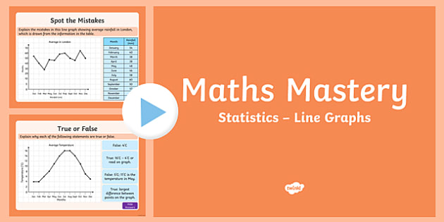 Year 5 Statistics Line Graphs Maths Mastery PowerPoint