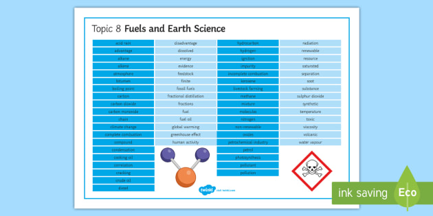 Edexcel Chemistry Topic 8 Fuels and Earth Science Word Mat - Word Mat, edexcel, gcse, chemistry, earth science, fuel, global warming, greenhouse effect, greenhou