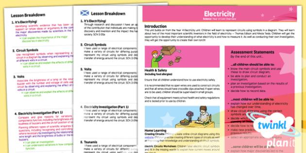 PlanIt - Science Year 6 - Electricity Planning Overview CfE - CfE, PlanIt, Electricity, Sciences, circuits, Thomas Edison, Nikola Tesla
