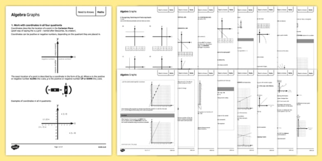 KS3 Maths Need to Knows: Algebra Graphs - maths, KS3, Algebra, revision, display, independent learning, project