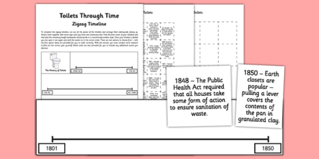 Toilets Through Time Zig Zag Timeline - Sanitation, Public Health, toilets, toilets through time, zig zag, timeline