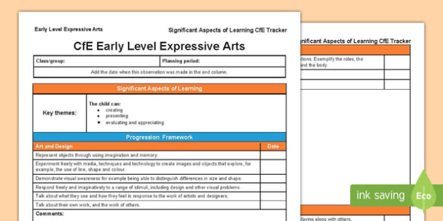 Expressive Arts Significant Aspects of Learning and Progression Framework CfE Early Level Tracker-Scottish
