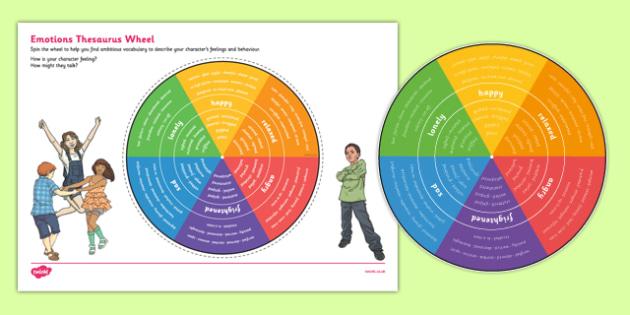 Emotion Thesaurus Wheel Word Grid