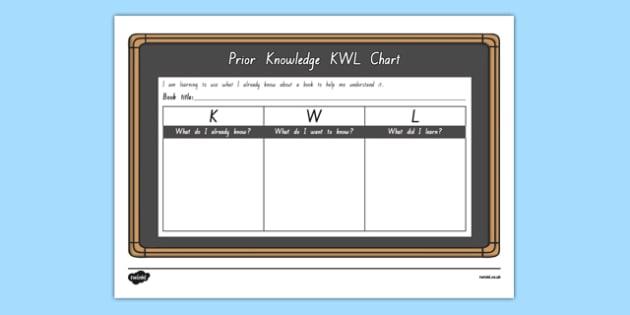 Prior Knowledge KWL Grid
